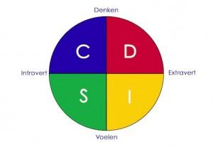 disc-maakbaankleuren